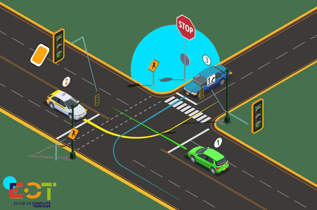 carrefour-auto-ecole